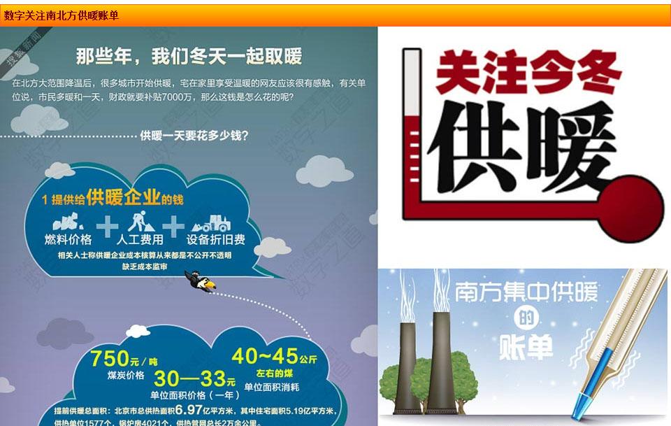 北京供暖时间