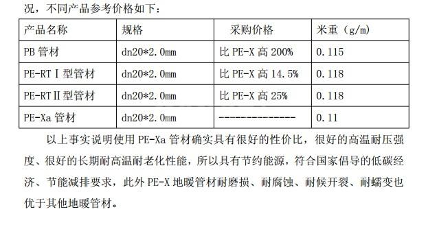 地暖管材PE-X优势
