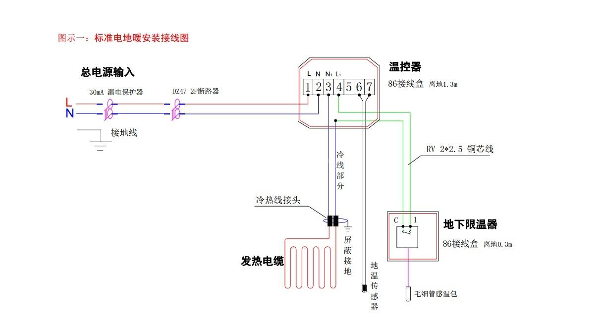 正确就可以了,水地暖温控器开关上面有负载接线端子,电磁阀上面有驱动图片