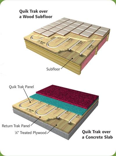QuikTrak地板辐射采暖图