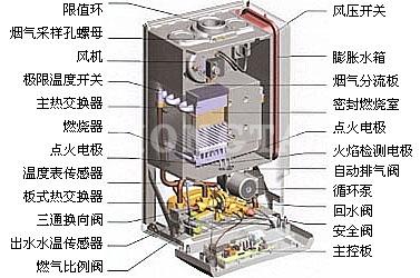 该自动控温器控制锅炉水温,当水温达到60 °c时自动风门,低于35 &