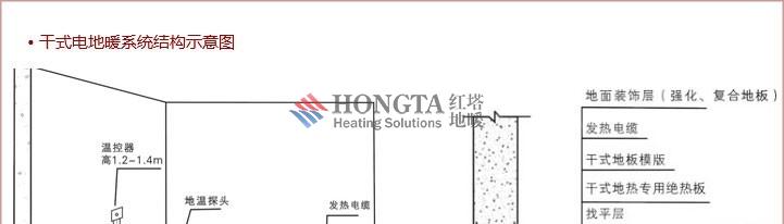 上海建材团购_电地暖系统结构示意