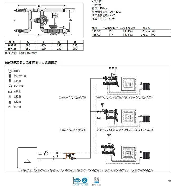 辐射地板采暖系统介绍(一)