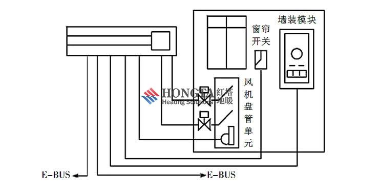 ancool 北京地暖温控器 y016 蓝光触摸屏