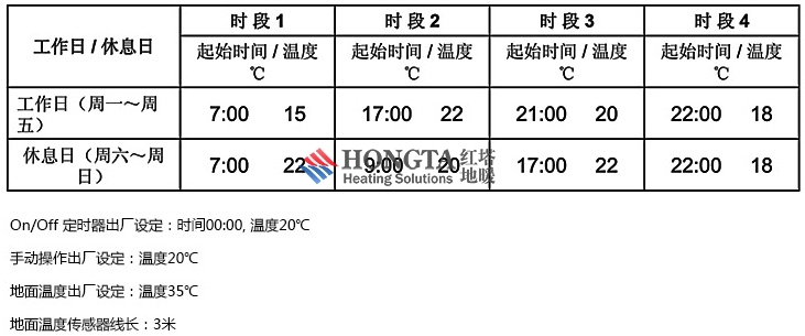 北京地暖品牌丹佛斯温控器参数