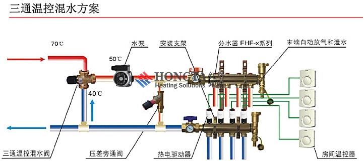 北京地暖品牌丹佛斯温控器说明
