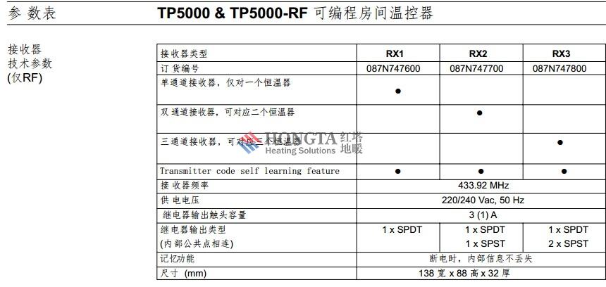 地暖温控器TP5000 4661中文版说明书